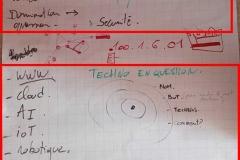 techno&enjeux